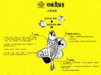 【迪化街x大暑節氣】凍檸檬飲