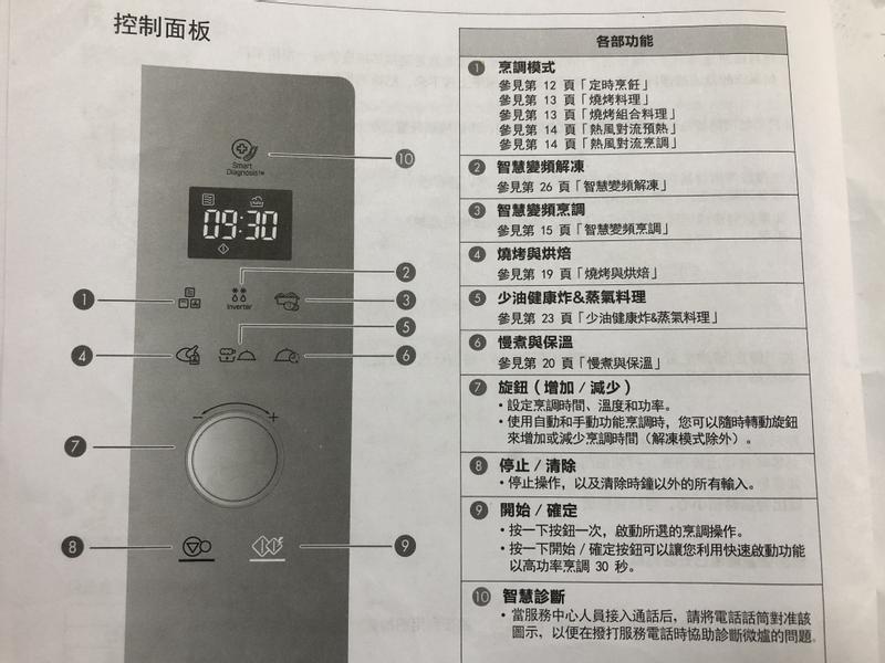 LG 智慧變頻蒸烘烤微波爐~一機萬用/料理烘焙好夥伴!的第 18 張圖片