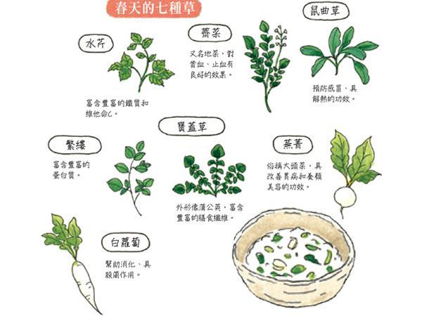 《日本生活家的歲時雜記》春天七草粥的食譜